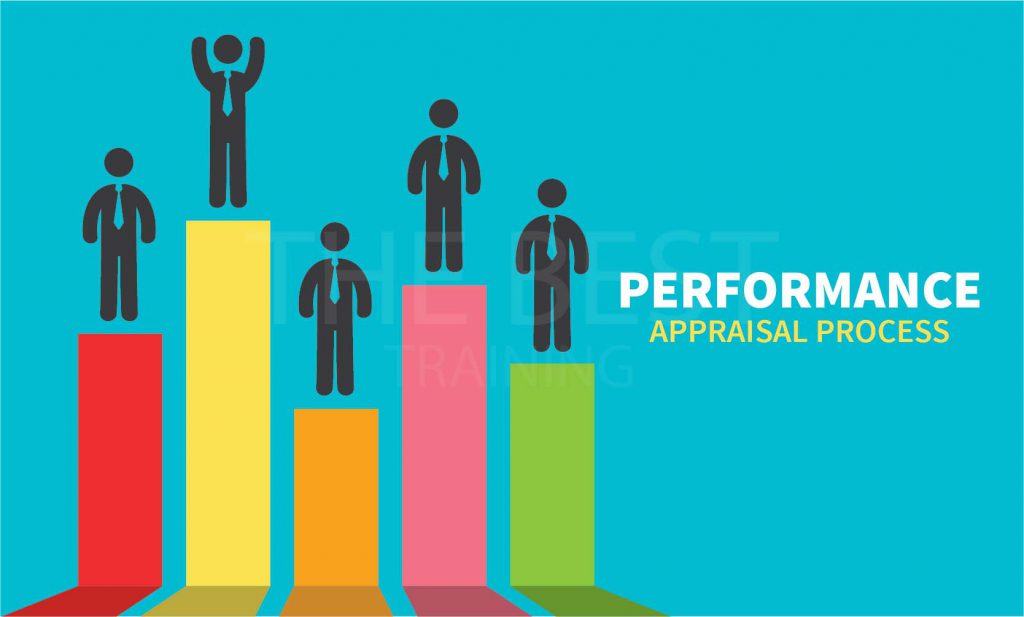 Performance Appraisal-thebest-trainings