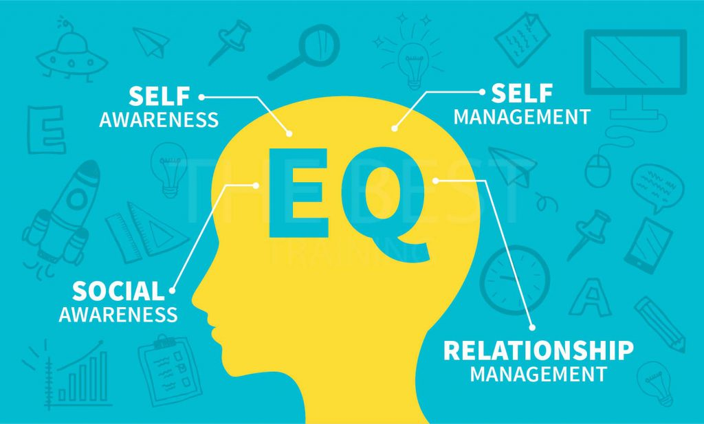 EQ-Thebest Training