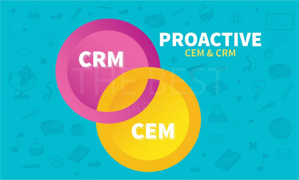 CRM & CEM-Thebest Training